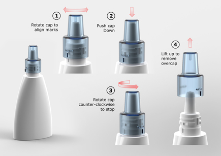 Cr Closure For Imidazolines Eyedrops Nasal Spray